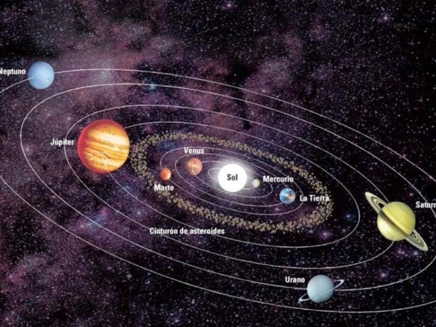 Qué Significan Los Nombres De Los Planetas De Nuestro Sistema Solar El Heraldo De México