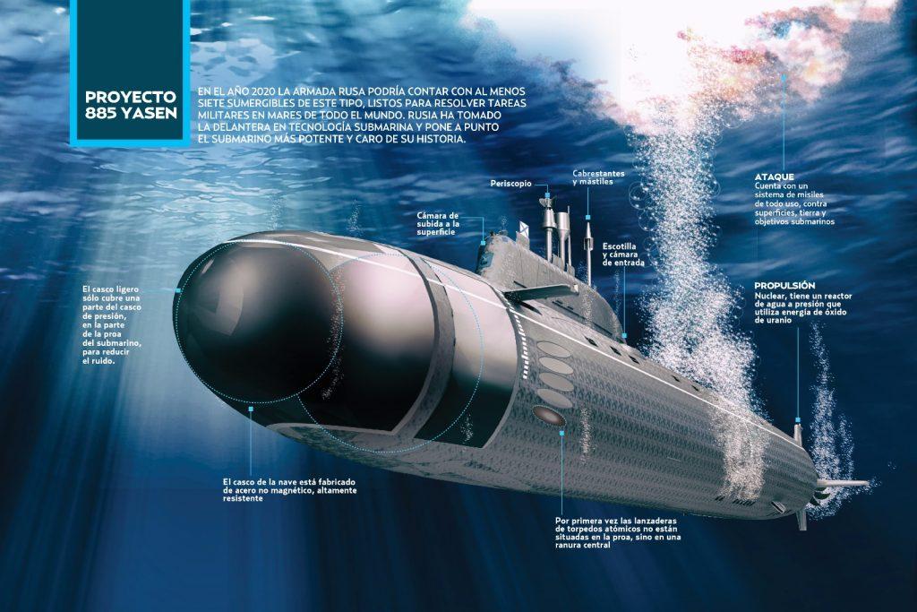 """El submarino nuclear 885 Kazan es el nuevo """"juguete"""" militar que utilizará la Armada rusa en 2018, y que podría abrir un nuevo frente militar con Estados Unidos."""