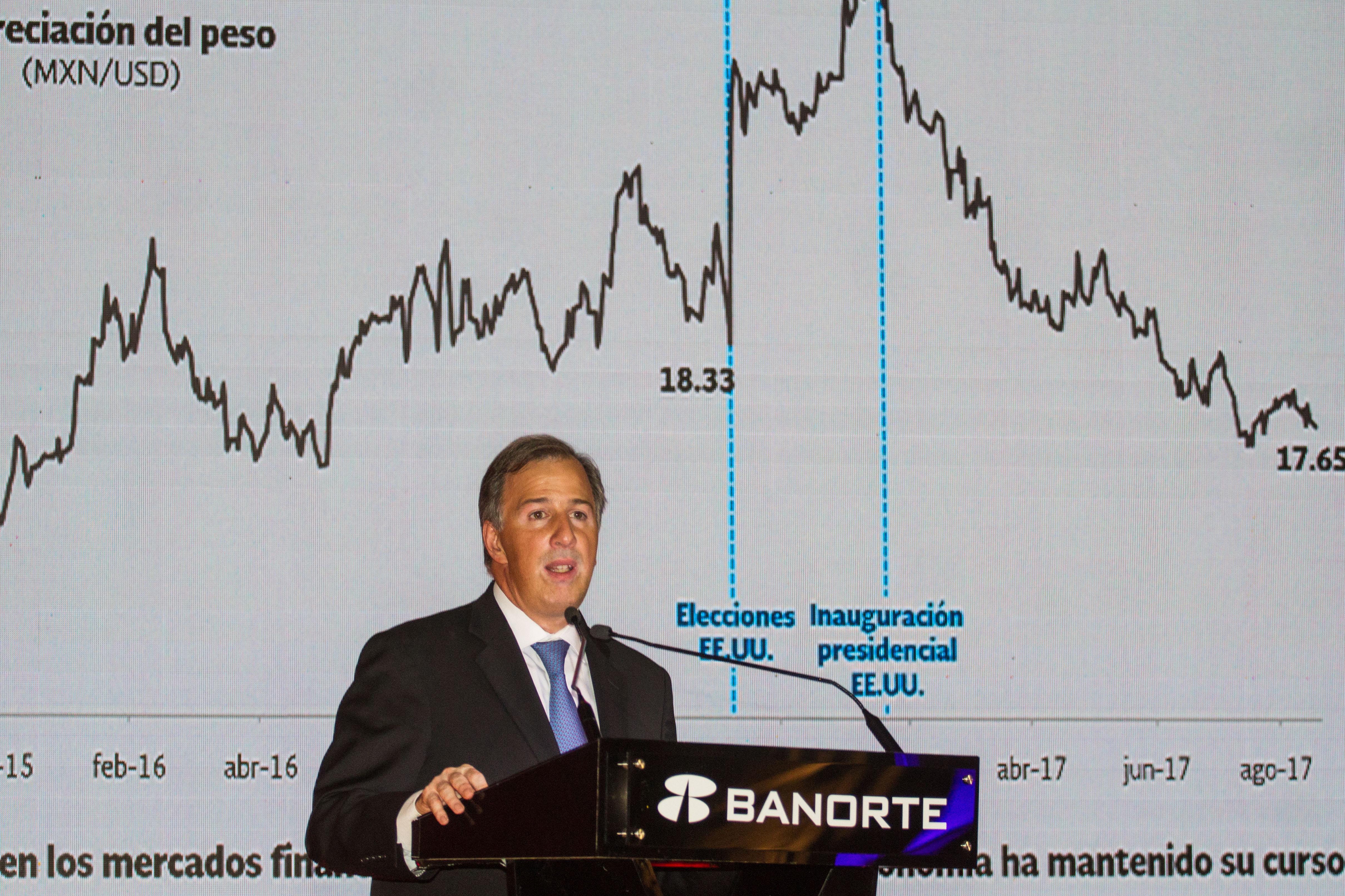José Antonio Meade, secretario de Hacienda. @Cuartoscuro.com