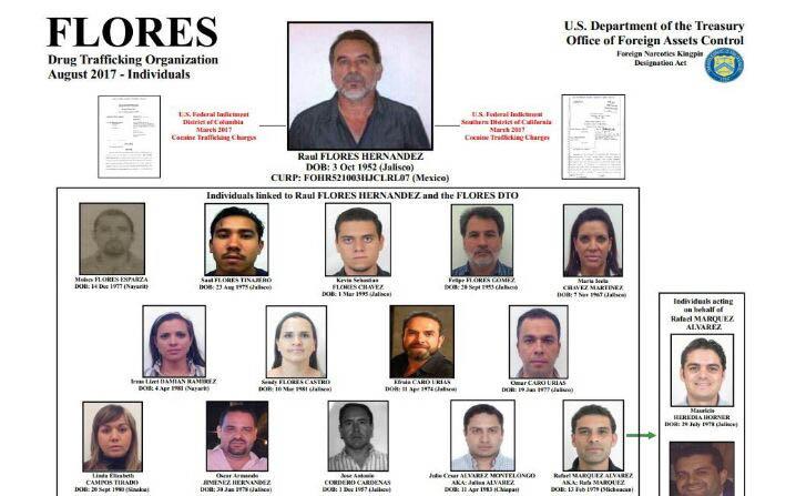 Raúl Flores, El Tío, fue trasladado al penal del Altiplano