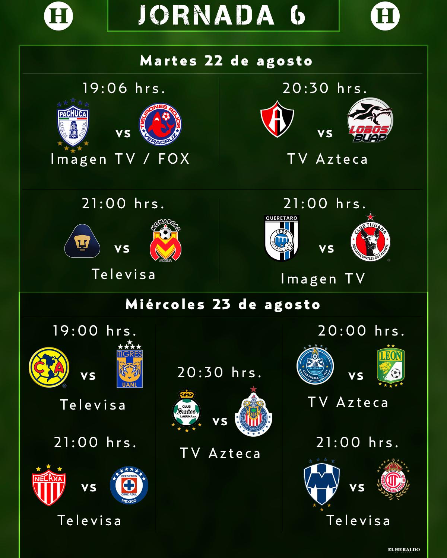 América vs Tigres y Monterrey vs Toluca destacan en la Jornada 6.