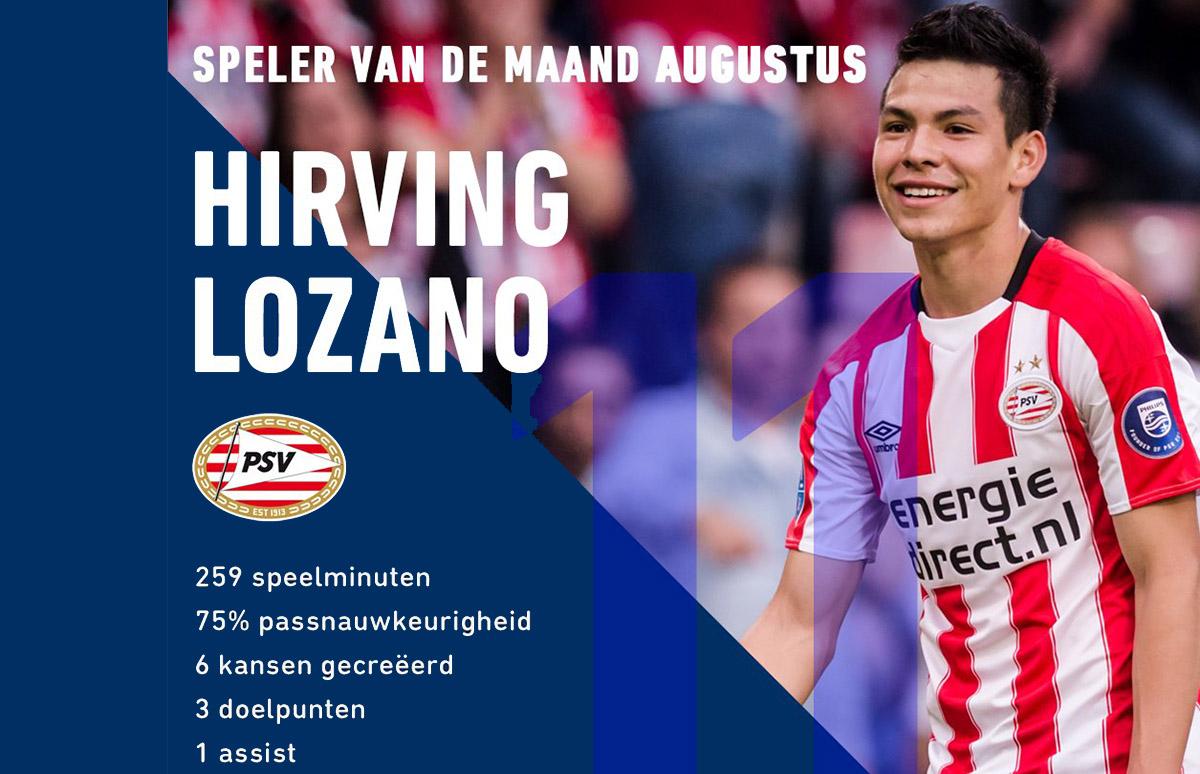 Hirving 'Chucky' Lozano del PSV Eindhoven fue elegido como el Mejor Jugador de la Eridivise durante el mes de agosto.