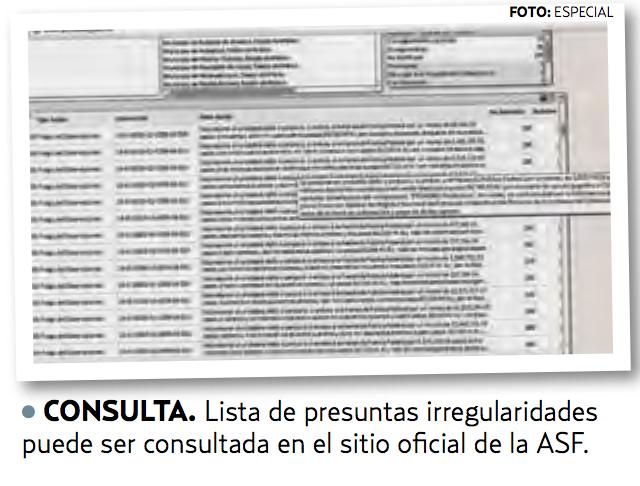 ASF reporta apoyos para campesinos… muertos