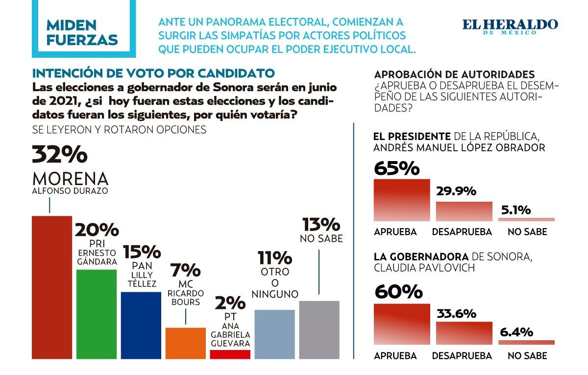 Voto-por-candidato