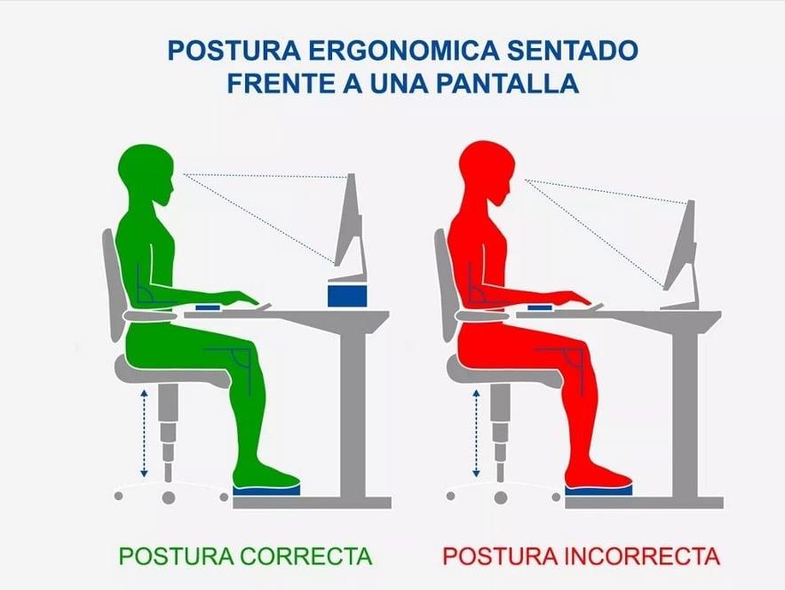 cómo sentarse frente a la computadora